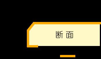 面台石 断面図